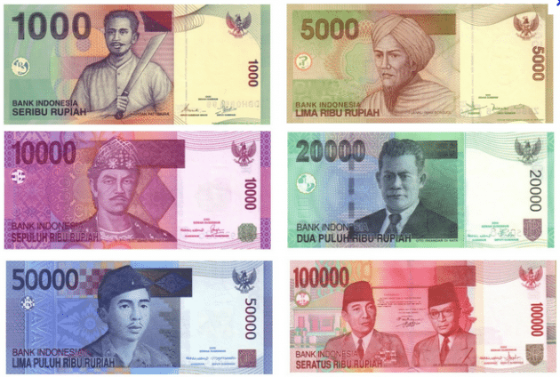 Bali currency rip off Indonesia