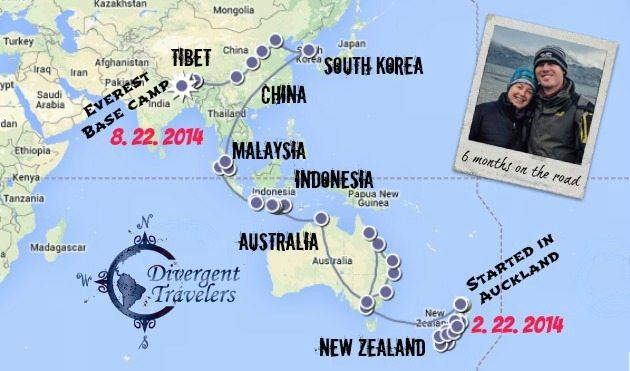 Divergent Travelers 6 months RTW