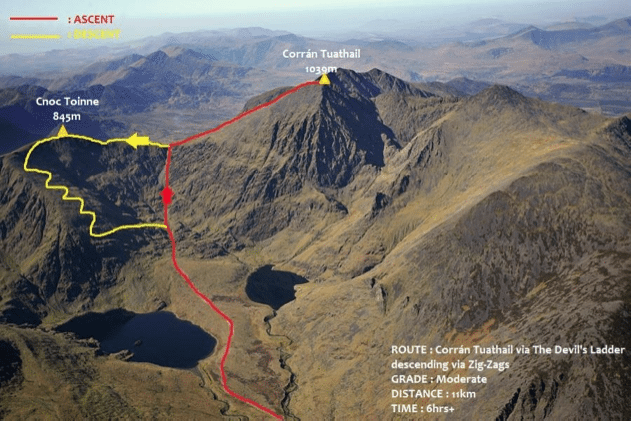 Carrauntoohill Mountain Ireland