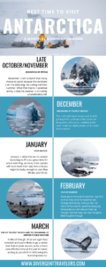 Best Time to Visit Antarctica: MONTH by MONTH Breakdown