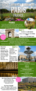 Short Itinerary Guide to Paris France